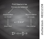 newton's laws of motion. first... | Shutterstock . vector #483212158