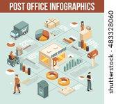 international post office mail... | Shutterstock .eps vector #483328060