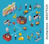 supermarket isometric flowchart ...   Shutterstock .eps vector #483479224