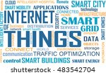 internet of things  iot  word... | Shutterstock .eps vector #483542704