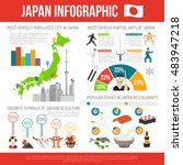 japan infographic set with map... | Shutterstock . vector #483947218