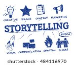 storytelling. chart with... | Shutterstock .eps vector #484116970