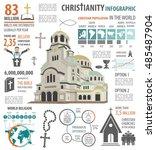 christianity infographic.... | Shutterstock .eps vector #485487904