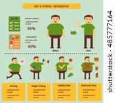 healthy food vs bad food info... | Shutterstock .eps vector #485777164