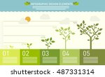 presentation template with the... | Shutterstock .eps vector #487331314