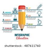 infographic education with... | Shutterstock .eps vector #487611760