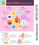 trendy halloween infographics.... | Shutterstock .eps vector #487813570