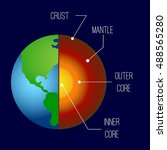 structure of the earth. vector... | Shutterstock .eps vector #488565280