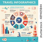 travel infographics   info... | Shutterstock .eps vector #489405844
