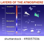 layers of the atmosphere ...   Shutterstock . vector #490057036