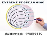 extreme programming or xp... | Shutterstock . vector #490599550