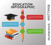education and learning... | Shutterstock .eps vector #490775908