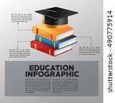 education and learning... | Shutterstock .eps vector #490775914