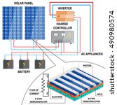 solar panel system for home.... | Shutterstock .eps vector #490980574