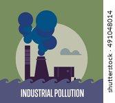 Industrial Pollution Banner ...