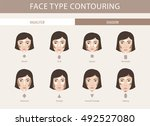 type of faces. contouring... | Shutterstock .eps vector #492527080