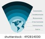 atmosphere of earth. ... | Shutterstock .eps vector #492814030