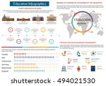 education infographics with map ... | Shutterstock .eps vector #494021530