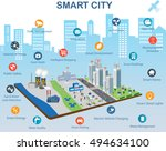 smart city concept with... | Shutterstock .eps vector #494634100