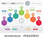 infographic with design...   Shutterstock .eps vector #496630843