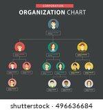 organization chart   team  ...   Shutterstock .eps vector #496636684
