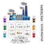 waste segregation and garbage... | Shutterstock .eps vector #496780894