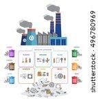 waste segregation and garbage... | Shutterstock .eps vector #496780969