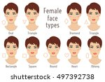different female face shapes.... | Shutterstock .eps vector #497392738
