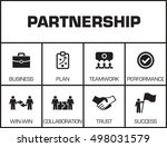 partnership. chart with... | Shutterstock .eps vector #498031579