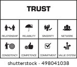 trust. chart with keywords and... | Shutterstock .eps vector #498041038