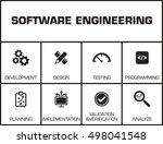 software engineering. chart... | Shutterstock .eps vector #498041548
