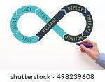 devops process diagram ... | Shutterstock . vector #498239608