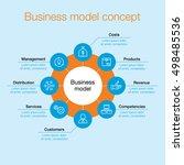 business model concept schema. | Shutterstock .eps vector #498485536