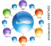 summer | Shutterstock .eps vector #49897402