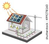 illustration of a house... | Shutterstock .eps vector #499278160