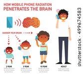 how mobile phone radiation... | Shutterstock .eps vector #499674583