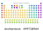 simple periodic table of... | Shutterstock .eps vector #499728964