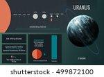 uranus   infographic image...   Shutterstock . vector #499872100