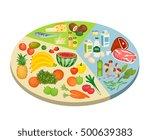 food diagram. nutrition health... | Shutterstock .eps vector #500639383