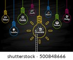success idea in bulb shape as... | Shutterstock .eps vector #500848666