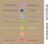 Set Of Seven Chakras Icons.yog...