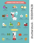 common foods toxic to dogs... | Shutterstock .eps vector #503049628