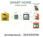smart home. safety system  ... | Shutterstock .eps vector #503350558