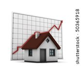 house against chart of real... | Shutterstock . vector #50365918