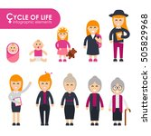 set of cycle of life in a flat... | Shutterstock .eps vector #505829968