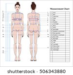 woman body measurement chart.... | Shutterstock .eps vector #506343880