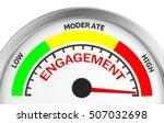 Engagement Level To Maximum...