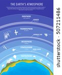 education poster   earth... | Shutterstock .eps vector #507211486