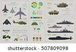 military infographics vector.... | Shutterstock .eps vector #507809098