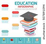 education infographic  books... | Shutterstock .eps vector #507891094